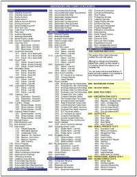 Free-03-CoA-Reference-Sheet